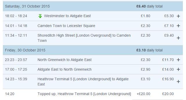 Viajes pagados con una Oyster Card